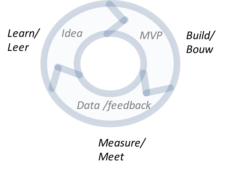 BML model.png