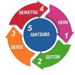 5S japans.jpg