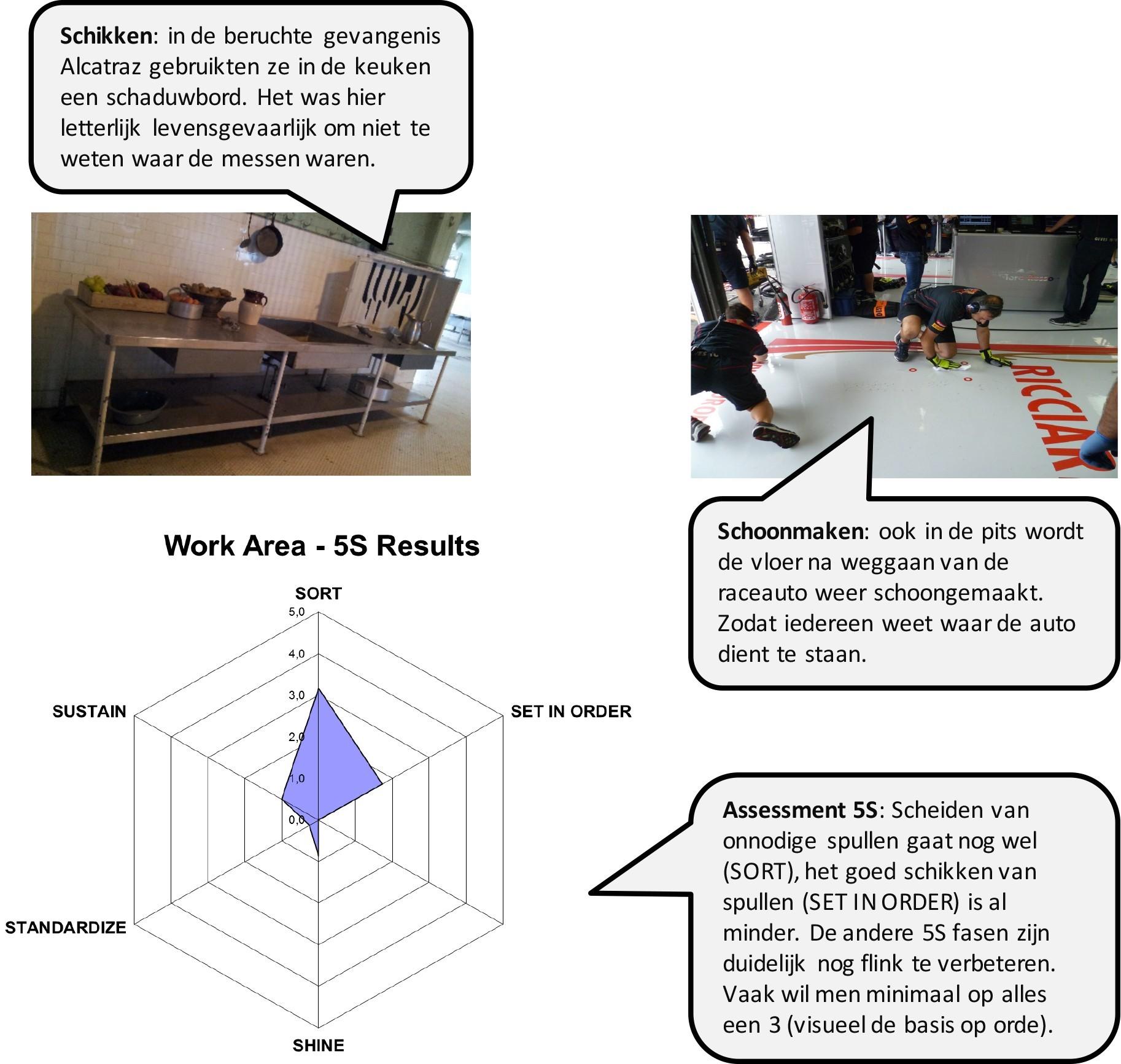 5S voorbeeld.jpg
