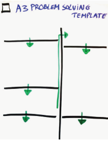 A3 template flip.png