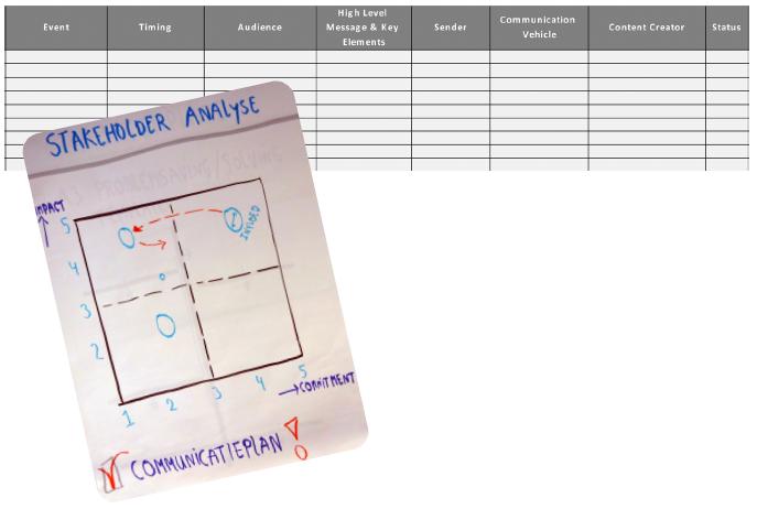 Belanghebbenden stakeholderanalyse voorbeeld 2.png