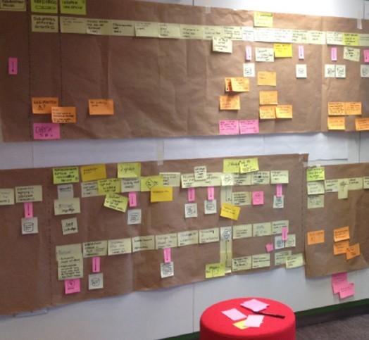 Brown Paper ICT voorbeeld.jpg