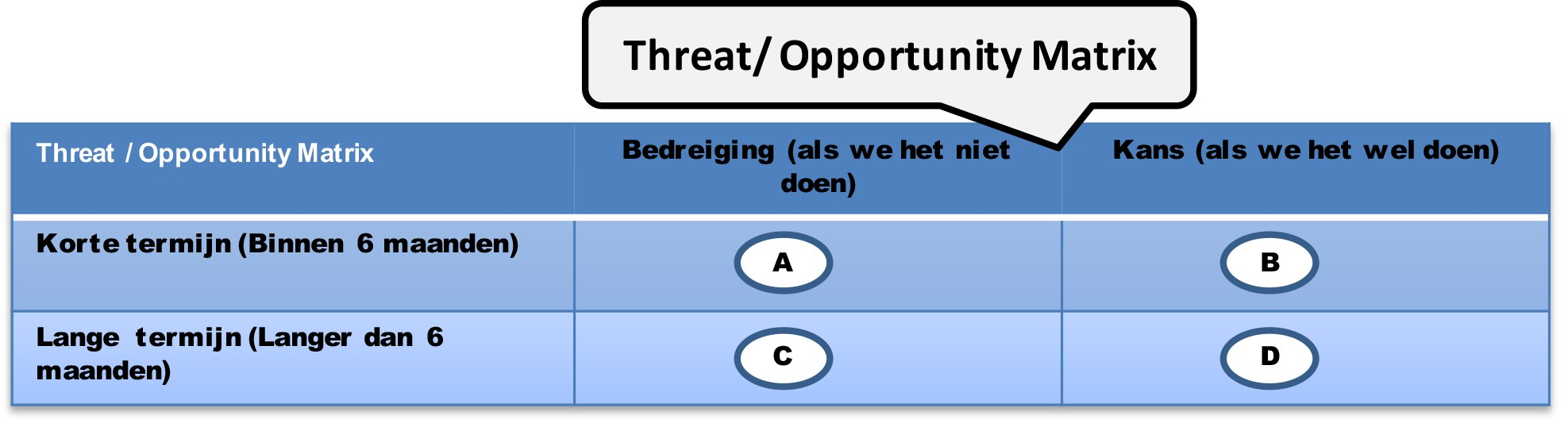 CAP model creating shared need Opportunity Matrix.png