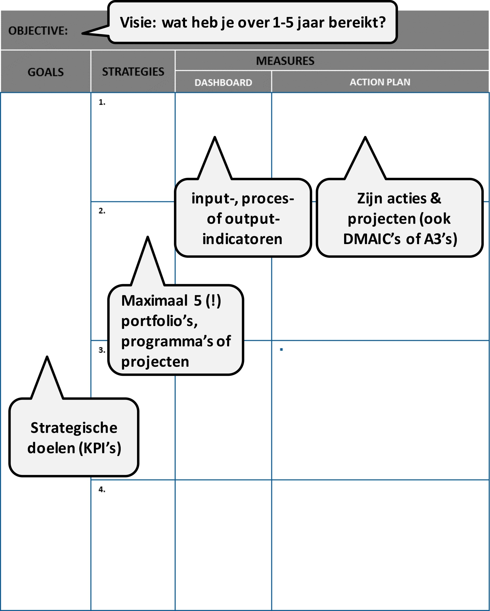 CAP model shaping a vision OGSM voorbeeld.png