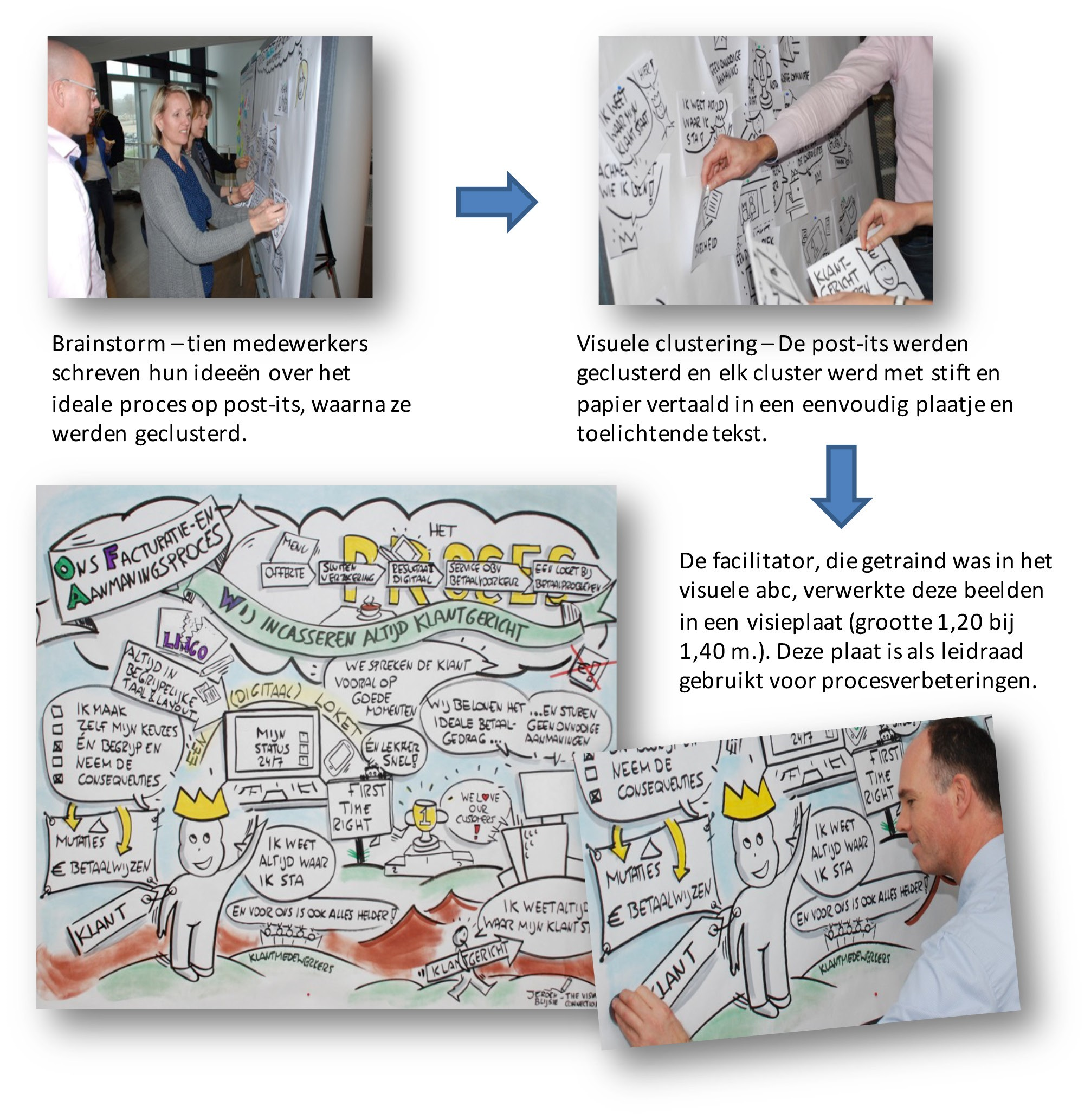 CAP model shaping a vision voorbeeld.png