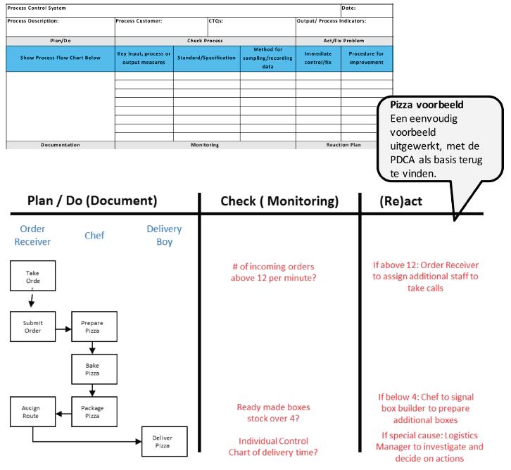 Controlplan voorbeeld.png