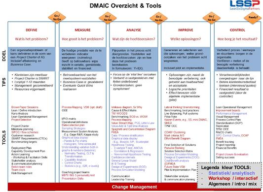 DMAIC overview.jpg