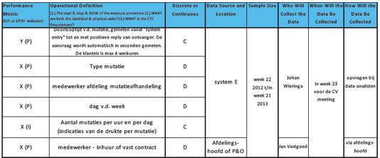Datacollectieplan voorbeeld 1.png