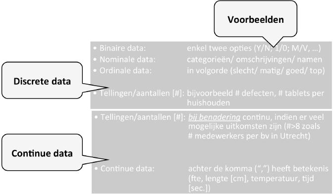 Datatypen tabel discrete en continue data.png