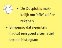 Dotplot tip.png