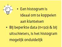 Histogram tip.png