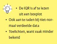 IQR tip.png