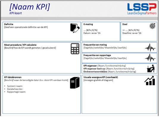 KPI kaart template.png