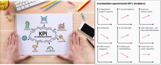 KPI workshop voorbeeld.png