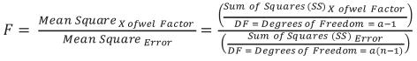 One wat ANOVA formule.png