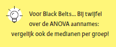 One way ANOVA tip2.png