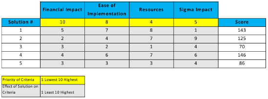 Selectiematrix voorbeeld.png