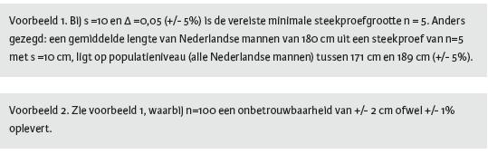 Steekproefgrootte formule Quotes discrete data.png