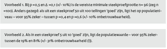 Steekproefgrootte formule Quotes.png