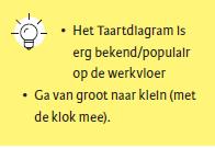 Taartdiagram tip.png