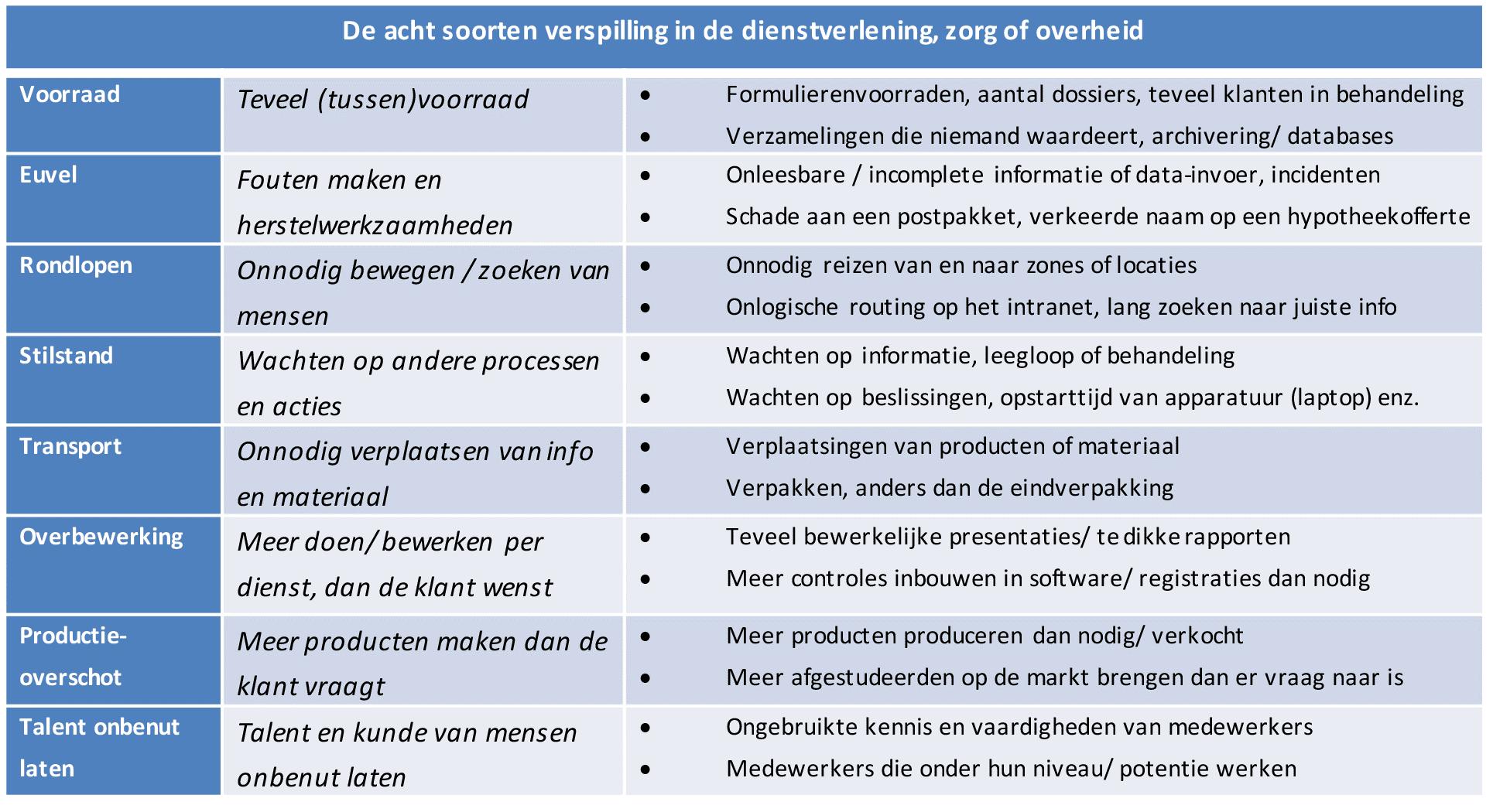 VERSTOPT tabel.png