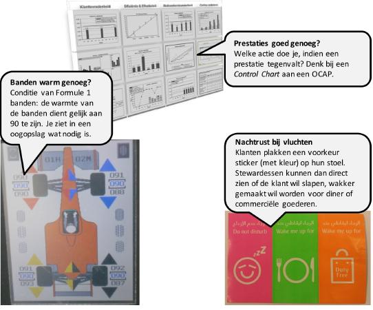 Visual Management voorbeeld.png