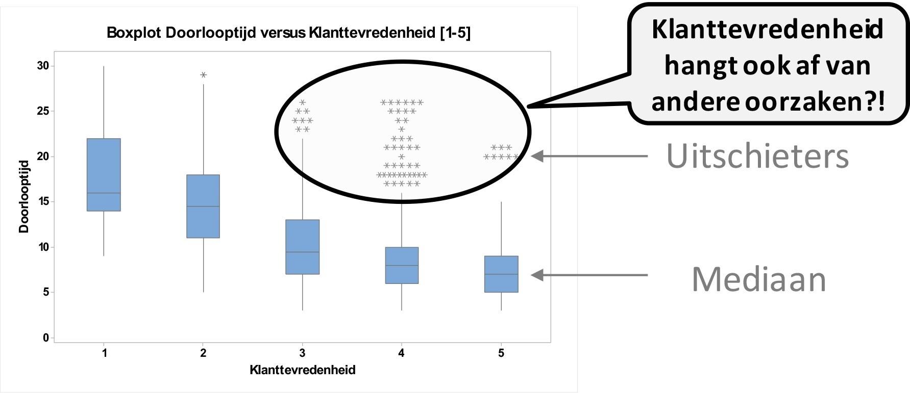 boxplot vb 2.jpg