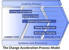 cap model overzicht.png