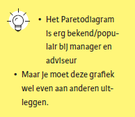 paretodiagram tip.png