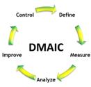 DMAIC.png