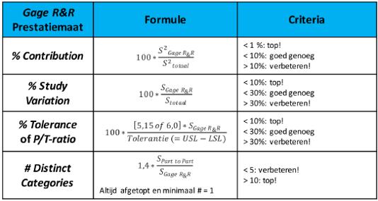 Gage R&R tabel.png
