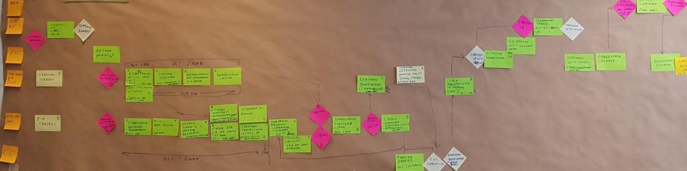 Gemeente-Baarn-workshop-LSSP