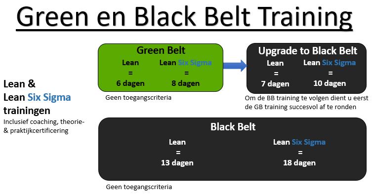 Green en Black Belt training.png