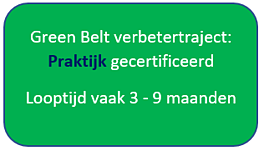 Praktijkcertificering Green Belt 2.png