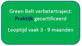 Praktijkcertificering Green Belt 2