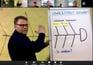 Virtual Classroom-LSSP-2