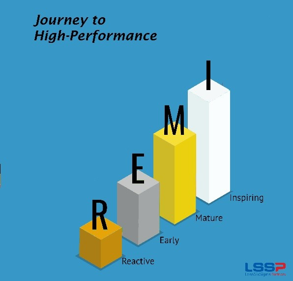 High-Performance-Organization_Journey-2
